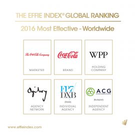 Effie Effectiveness Index: Globalno najučinkovitejši v 2016